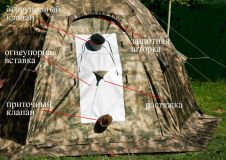 Всесезонная универсальная палатка ЛОТОС 5У
