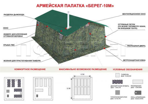 армейская палатка 10М1