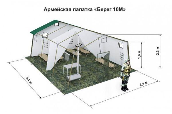размешение в армейской палатки